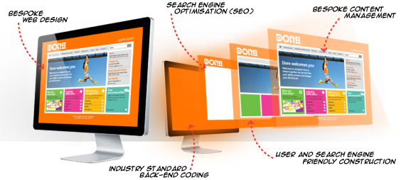 web-design-advance-package-seo